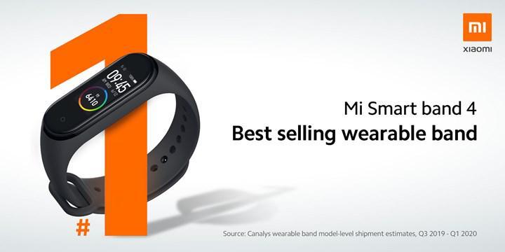 Xiaomi Mi Band 4 dünyanın en çok satan akıllı bilekliği
