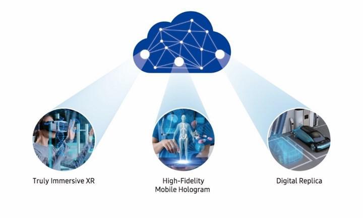 Samsung 6G vizyonunu açıkladı: Mobil hologramlar, genişletilmiş gerçeklik ve daha fazlası