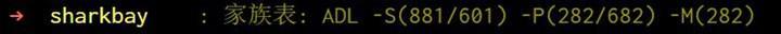 Intel Alder Lake işlemcilerinin çekirdek konfigürasyonları paylaşıldı: S,P ve M serisi işlemciler