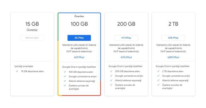 Yedekleme uygulaması Google One, iOS ve Android için 15 GB'a kadar ücretsiz oldu