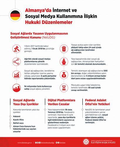 Türkiye'deki sosyal medya yasası Almanya'dakine ne kadar benziyor?