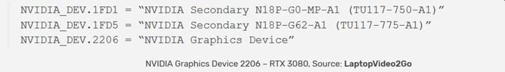 RTX 3080 2.1 GHz'de çalışan GPU'suyla gün yüzüne çıktı