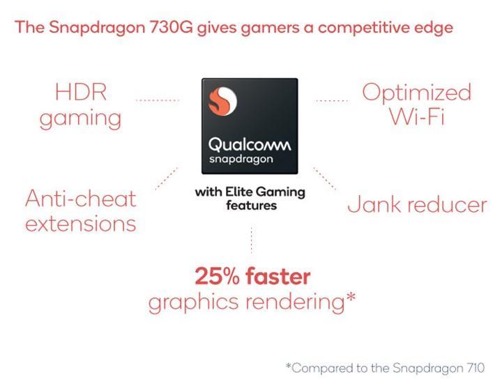 Snapdragon 730G yonga seti güncelleniyor