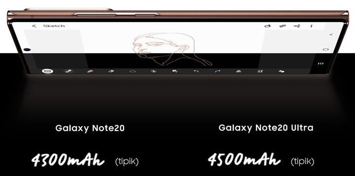 Galaxy Note 20 tanıtıldı! İşte özellikleri ve Türkiye fiyatı