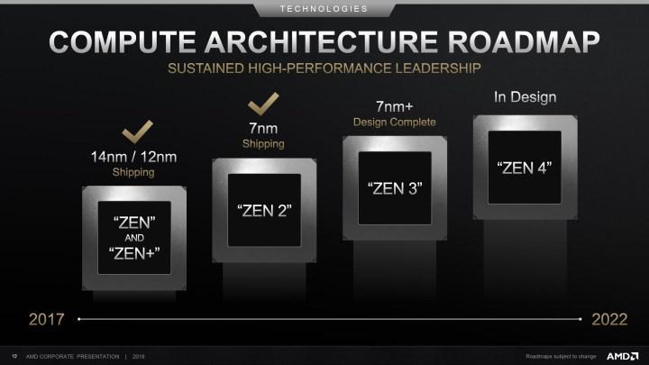 AMD Ryzen 5000 APU ailesi her yongada 8 adet Zen 3 çekirdeği barındıracak