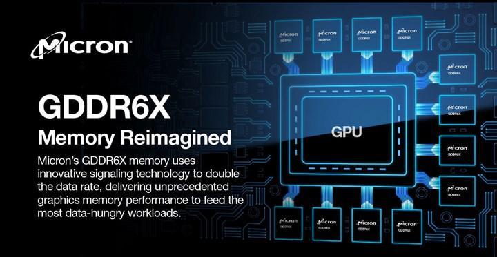 Micron GDDR6X bellek teknolojisini duyurdu: Tek seferde 2-bit veri taşıyabiliyor