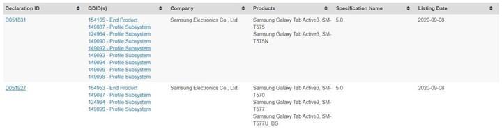 Samsung, zor koşullara dayanıklı Galaxy Tab Active 3'ü piyasaya sürmeye hazırlanıyor