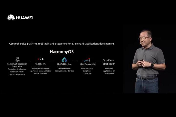 Her cihaza hükmedecek HarmonyOS 2.0 duyuruldu