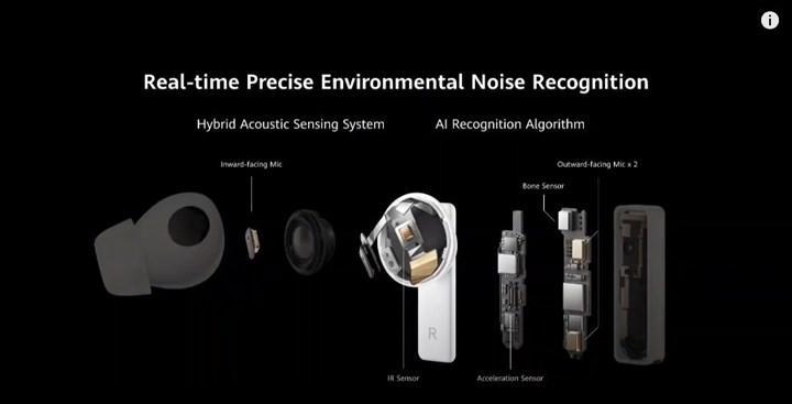 Huawei FreeBuds Pro tanıtıldı: İşte özellikleri ve fiyatı!