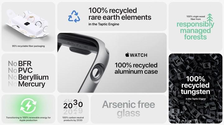 Apple'dan uygun fiyatlı akıllı saat: Apple Watch SE