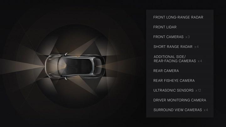 Elektrikli araç dünyasının yeni yıldızı olmaya aday: Lucid Air hakkında her şey!
