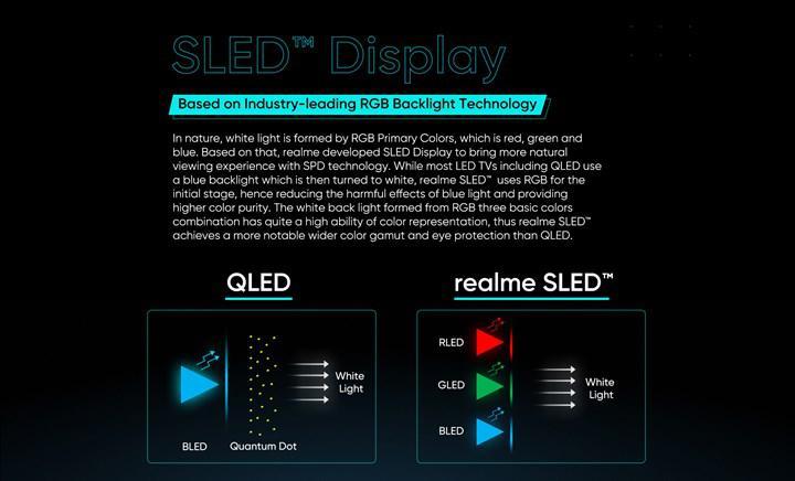 Realme, dünyanın ilk SLED TV'sini tanıttı!