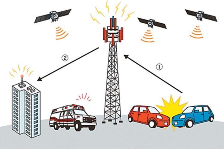 Yeni nesil Honda araçlarda Türk Telekom'un yerli eCall sistemi bulunacak