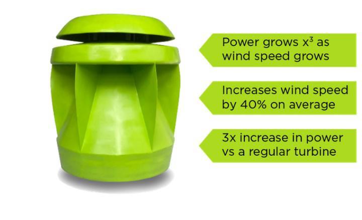 Powerpod isimli proje, şehir hayatı için güvenli ve güçlü temiz enerji çözümüyle geliyor