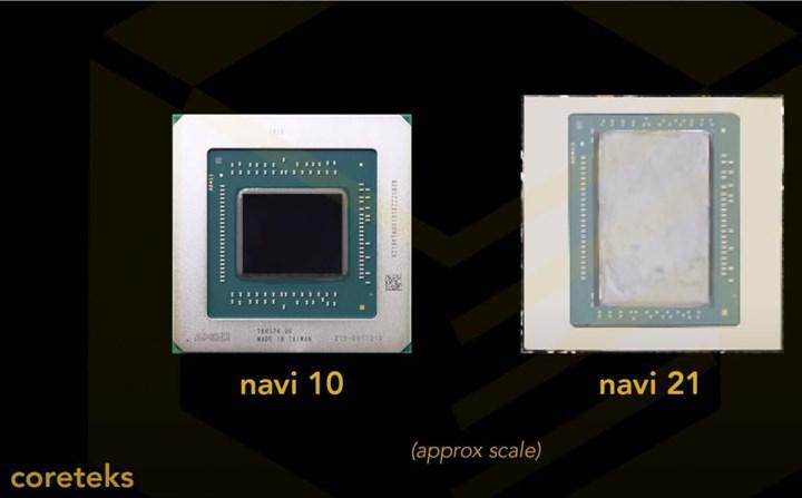 Big Navi'nin GPU'su görüntülendi, adlandırma boşuna değil