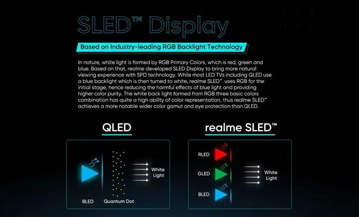 Realme, dünyanın ilk SLED teknolojili akıllı TV'sini piyasaya sürdü
