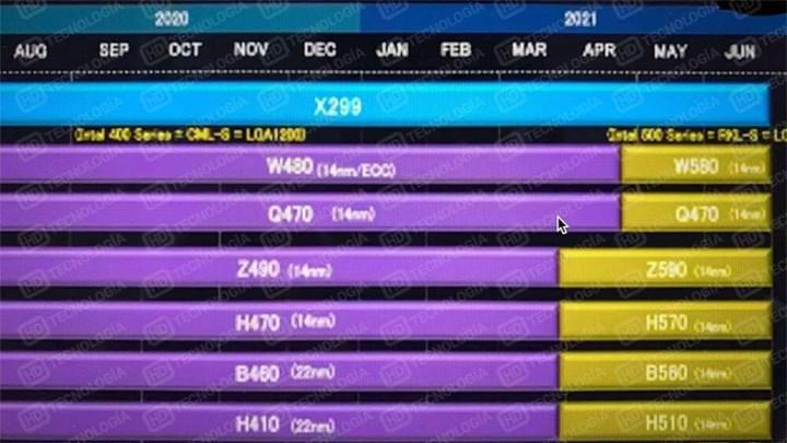 Intel'in 500 serisi anakartlarının çıkış tarihi sızdı