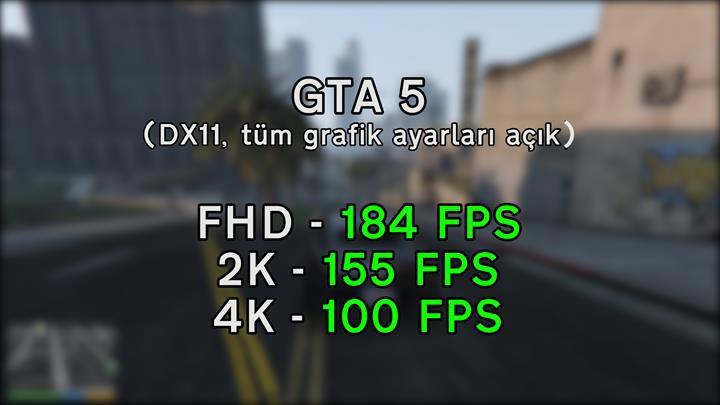 Türkiye'de TEK! 19 oyun testiyle 'Asus ROG Strix RTX 3080 OC incelemesi'