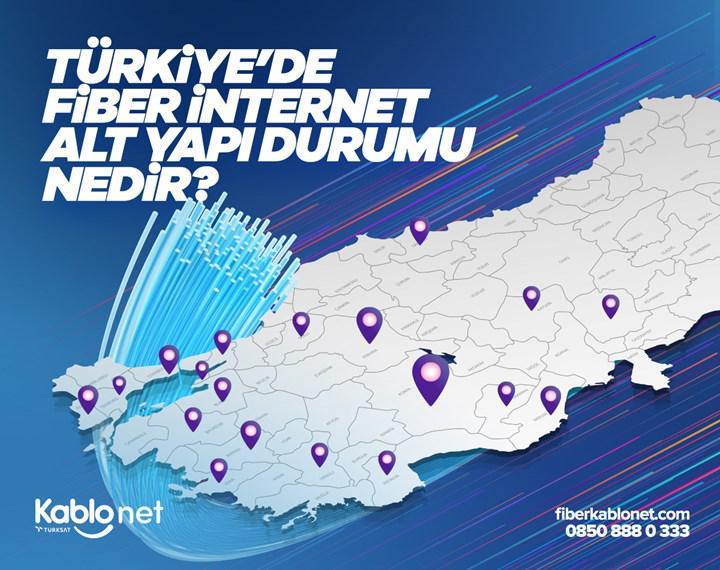 Kablonet Fiber İnternet Nedir?