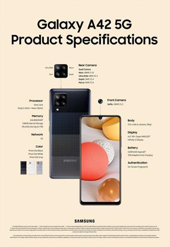 Samsung'un en ucuz 5G'li modeli Galaxy A42'nin teknik özellikleri yayınlandı