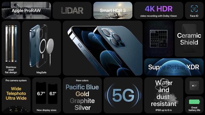 iPhone 12 Pro karşınızda