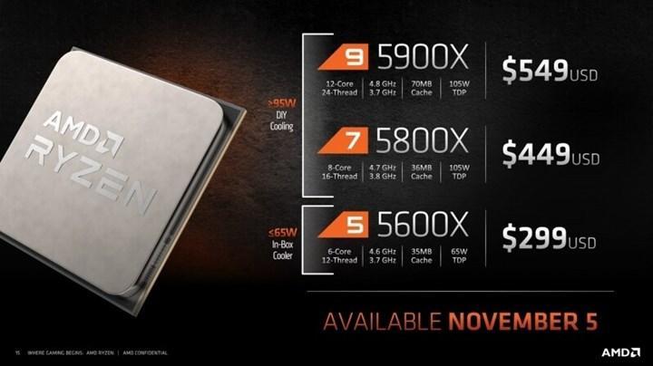 Uygun fiyatlı Ryzen 5 5600 ufukta görüldü: Çıkış tarihi 400 serisi BIOS güncellemesine denk geliyor