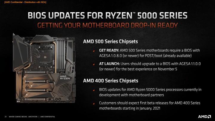 ASUS X470 yongaseti için Ryzen 5000 güncellemesi vermeyecek [Güncelleme]