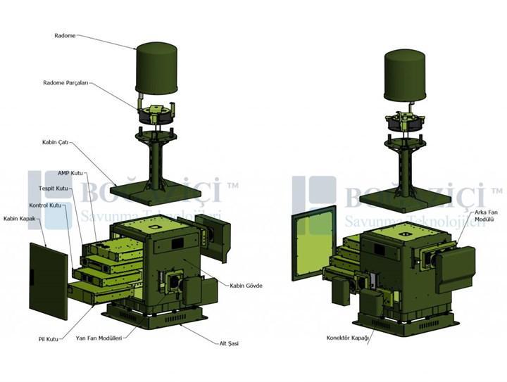 Hem radar hem silah:  İLTER Drone Tespit ve Engelleme Sistemi