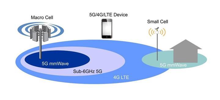 iPhone 12 serisinin 5G hızları neden farklı