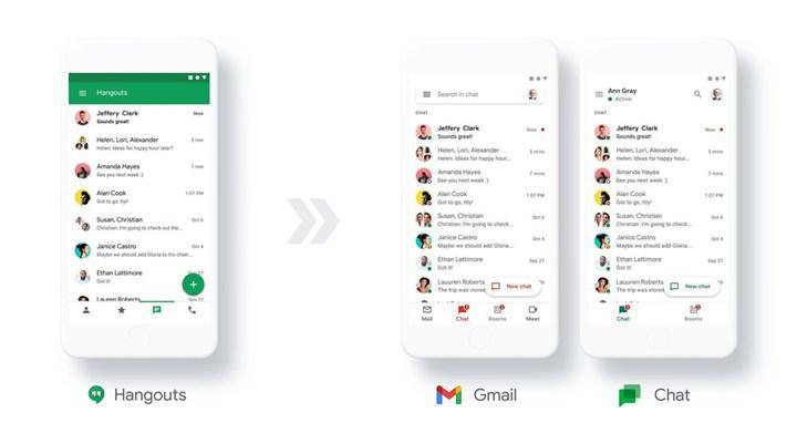 Google, 2021'de Hangouts kullanıcılarını Chat'e yönlendirecek