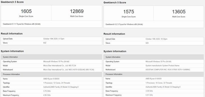 Ryzen 9 5900X, GeekBench'te Core i9-10900K'nın %17 önünde