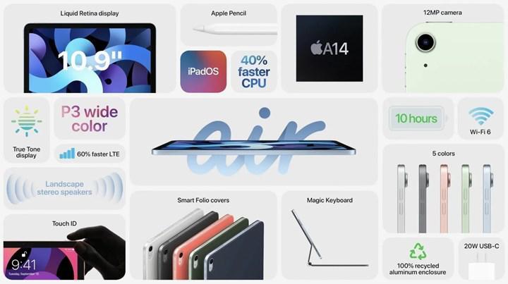 iPad Air 2020 satışa başladı: İşte fiyatlar