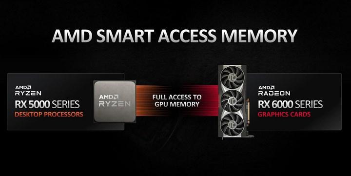 AMD'nin ekran kartlarını öne geçiren Smart Acces Memory ve Rage Mode nedir