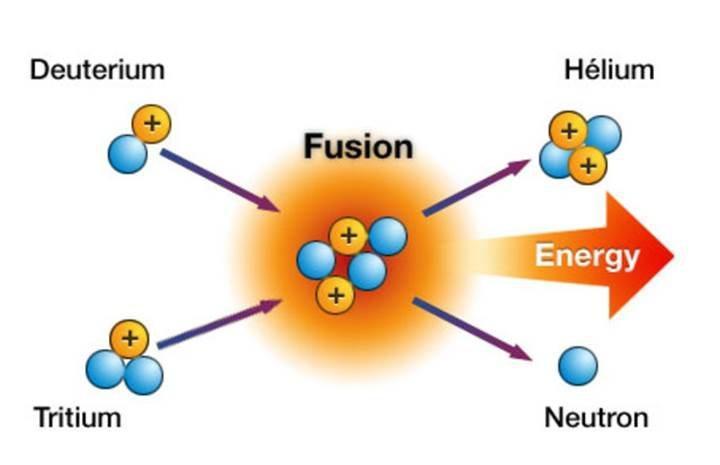 İngiltere yeni nükleer füzyon reaktöründe 'ilk plazmayı' üretti