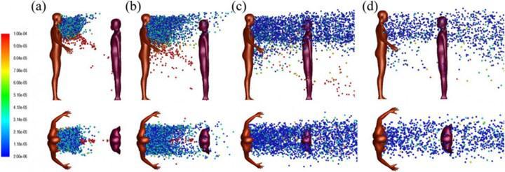 Öksürük damlacıklarının havada ne kadar mesafe kat ettiğini gösteren bir araştırma yapıldı