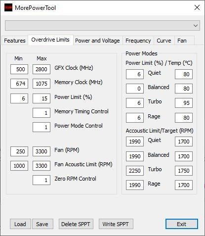 RX 6800 XT ROG Strix sıcaklık aralığı 95 dereceye uzanıyor