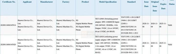 Huawei Mate X2, ilk sertifikasını aldı: 66W hızlı şarj desteği sunacak