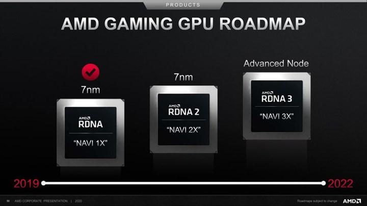 AMD Ray Tracing için 2K çözünürlüğü hedef alıyor
