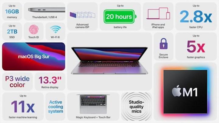 M1 işlemcili MacBook Pro tanıtıldı