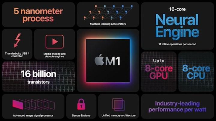 Apple M1 watt başına en performanslı işlemci olma iddiasında