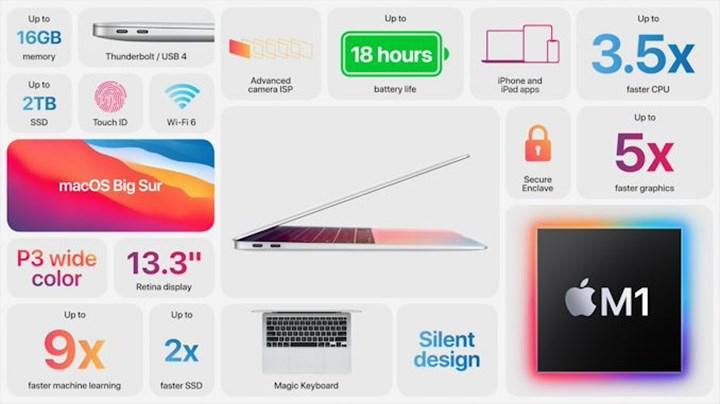 En hızlı MacBook Air karşınızda