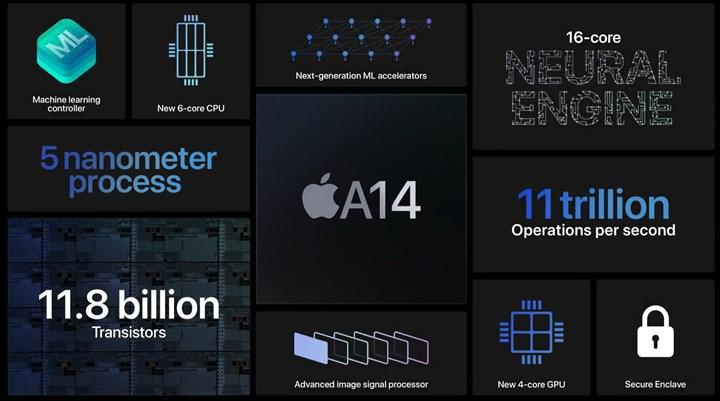 iPhone SE 3 ile ilgili yeni detaylar ortaya çıktı