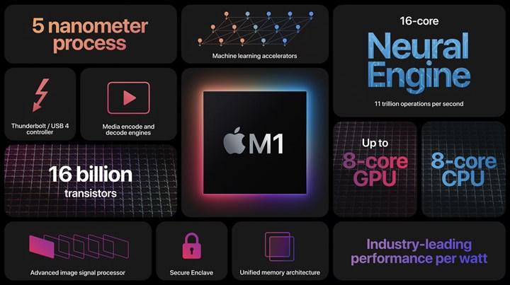 Apple Silicon tabanlı Mac sayısı artacak: İşte yaklaşan modeller