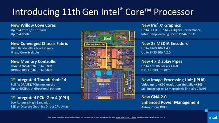 Intel Tiger Lake-H işlemcisi ortaya çıktı