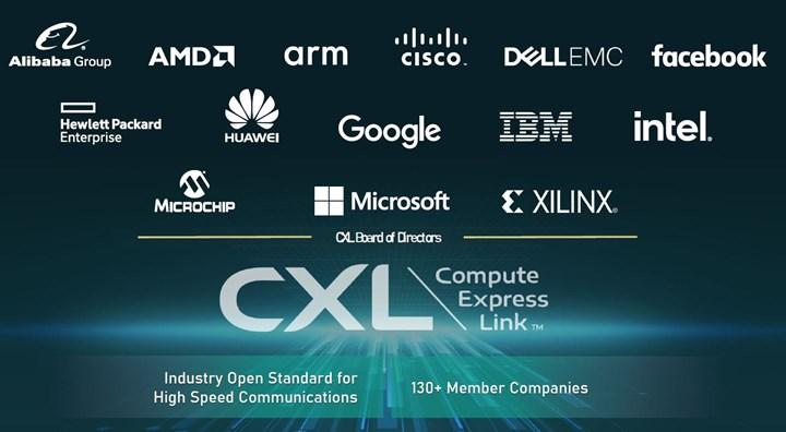 Bileşen arası iletişim için CXL 2.0 standardı yayınlandı