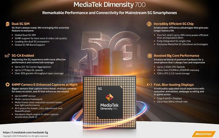 Dimensity 700 ile en uygun fiyatlı 5G telefonlar geliyor