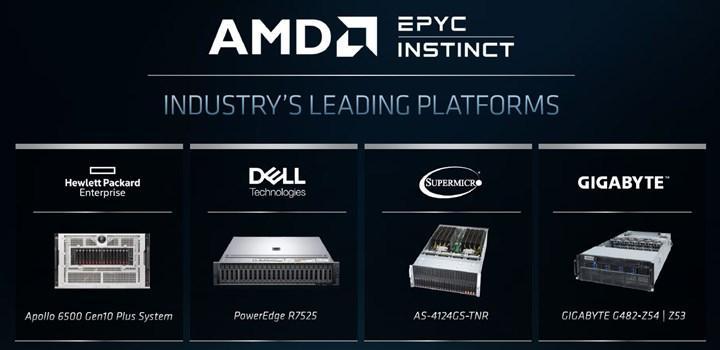 AMD bilimsel araştırmalar için dünyanın en iyi hızlandırıcısını duyurdu