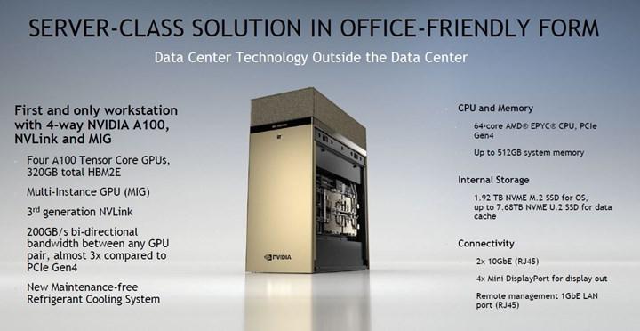 AMD EPYC işlemcili Nvidia DGX Station A100 istasyonu tanıtıldı