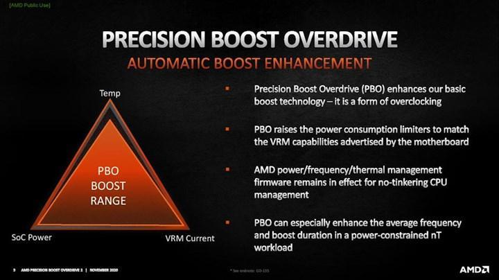 AMD PBO 2'yi duyurdu: Undervolt ederken performans artışı sunacak