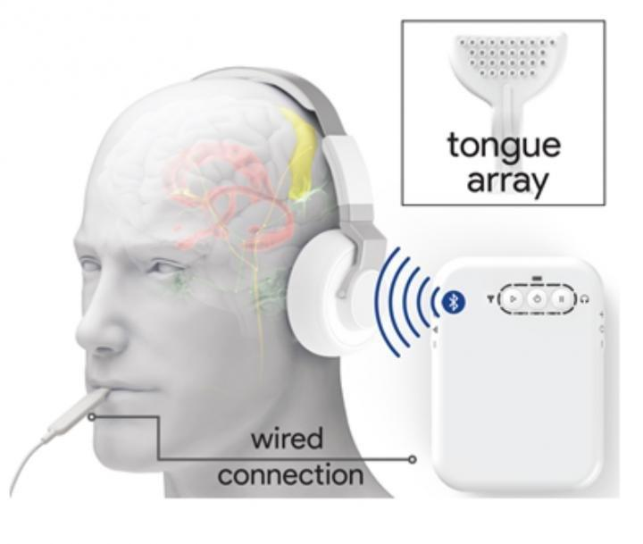 Tinnitus semptomlarını azaltabilecek cihaz geliştirildi